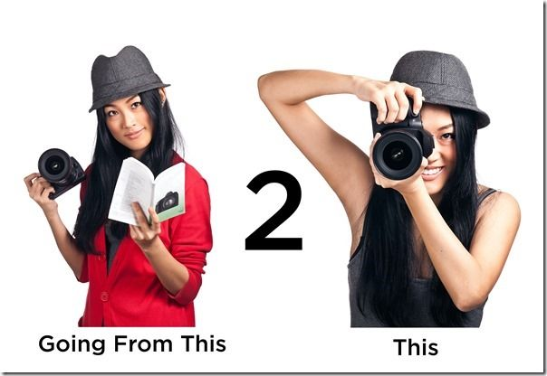 Familiarise Yourself With Your Camera
