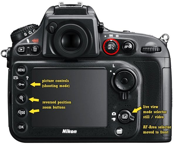 nikon-d800-back, AE-L, AF-L, AF ON, What, how, Metering, controls, mode, Info button, Live View (LV), Camera Buttons,