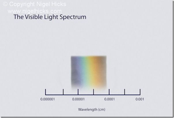 VisibleLight