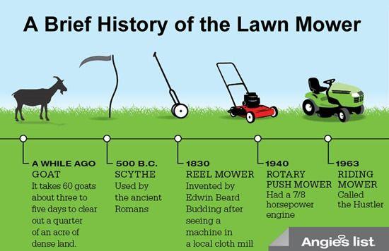 lawn_mower_450x