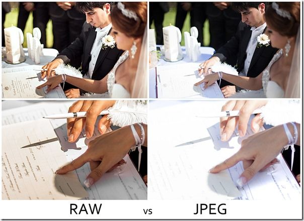 raw-or-jpeg, Raw vs JPEG, Raw Files, Camera Raw, JPG, JPEG,