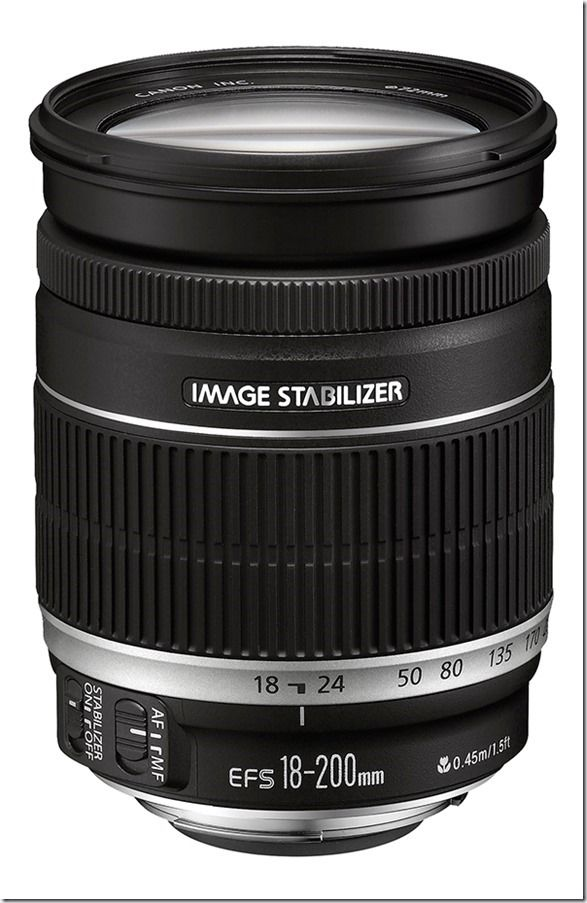 zoom, Image Stabilisation, IS, Lens, camera, lenses, Camera Shake, hand held, movement,