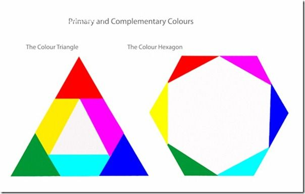 ComplementaryColours2