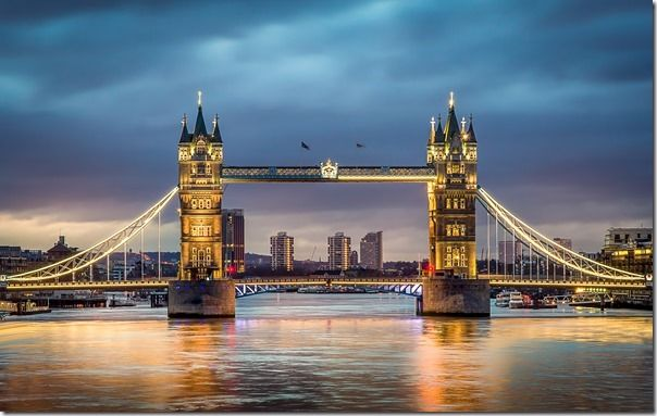 Tower bridge sunset, Making The Most of Higher ISO